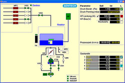 SENTECH control software for plasma equipment