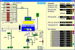 SENTECH control software for plasma equipment1