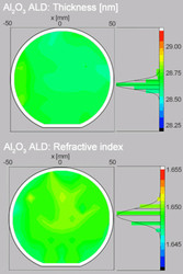 Notable homogeneity by thermal ALD of Al2O3 on 4'' wafers