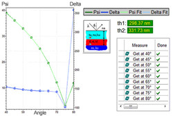Multi-angle measurement for determining thickness of SiO2 / Si3N4 / Si (substrate)